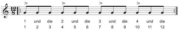 128 Takt Rhythmus