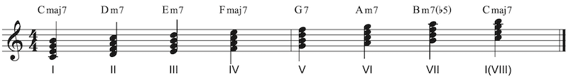 Was sind 7er Akkorde Septakkorde in C-Dur Griffbilder