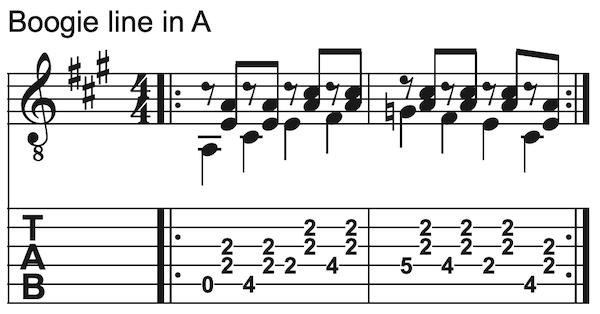 Bluesgitarre lernen
