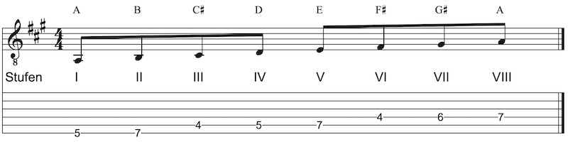 A Dur Tonleiter Akkorde analysieren