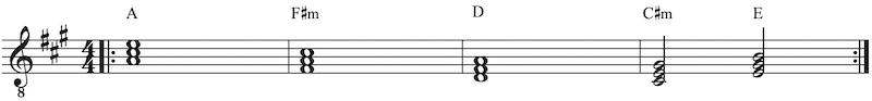 Akkorde analysieren Akkordfolge