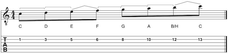 C-Dur Tonleiter