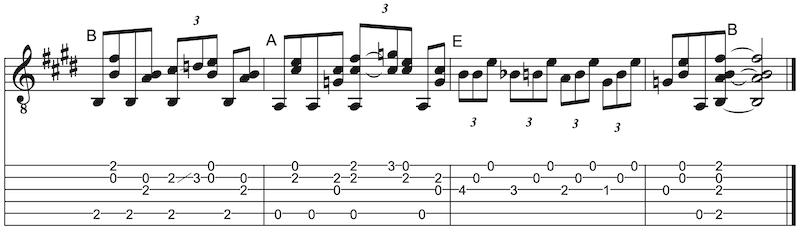 Bluesgitarre lernen Blues in E