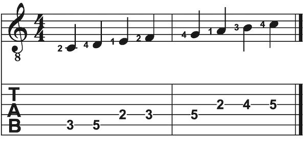 Dur Tonleiter Gitarre lernen C-Dur in Noten und Tabulatur