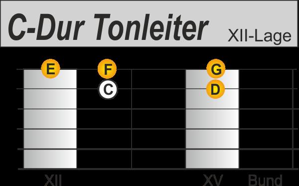 Dur Tonleitern auf der Gitarre C-Dur 12. Bund