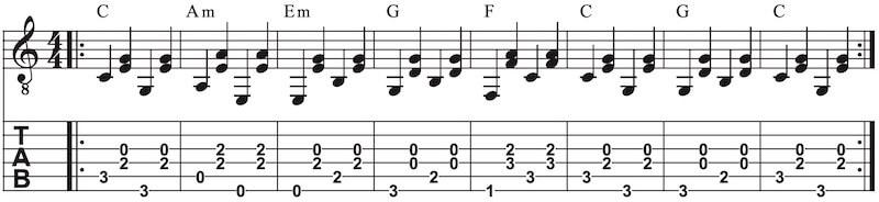 Gitarre lernen ohne Gesang Noten