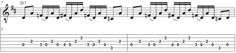 Banjo-Style D-Dur Takt 5-6 Bluegrass Country Gitarre lernen