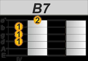 B7 Akkord Barrè Bund 4