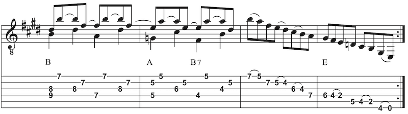 Gitarre Country Picking Turnaround B7