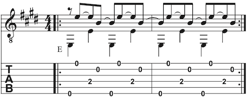 E-Dur Picking Pattern