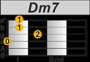 Dm7 Akkord Gitarre