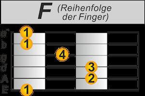 Schneller umgreifen Gitarre F-Dur