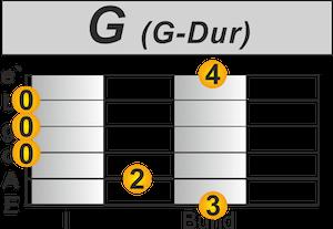 G-Dur Akkord the last Dj