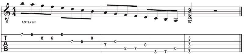 Wie lernt man Gitarre?