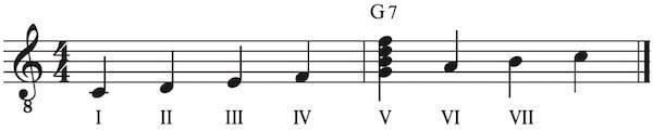 Tonleiter harmonisiert