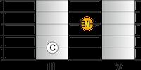 Große Septime Gitarre