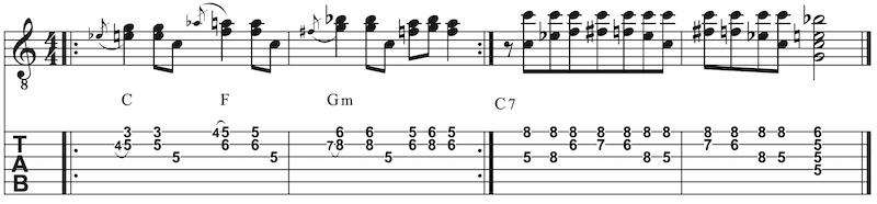 hammondorgel Riffs auf der Gitarre spielen