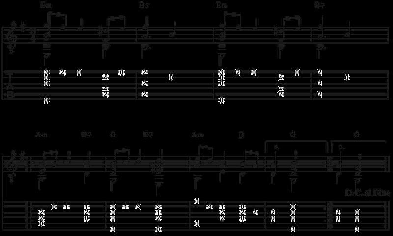 Jezus malusieńki Arrangement Gitarre