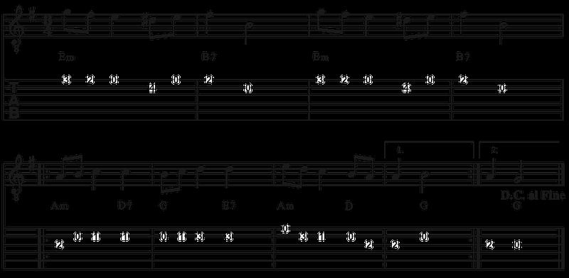 Jezus malusieńki gitarre