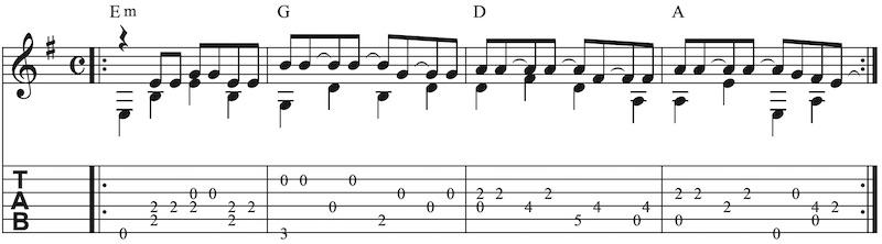 Komponieren lernen