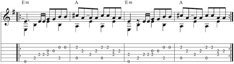 Komponieren lernen Akkorde Melodie