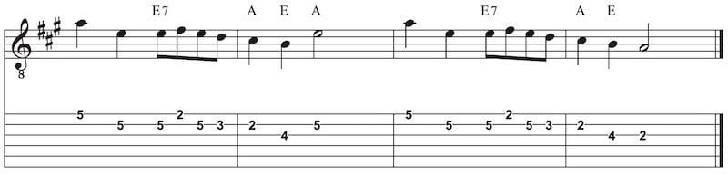 Weihnachtslied für Gitarre Lasst uns froh und munter sein