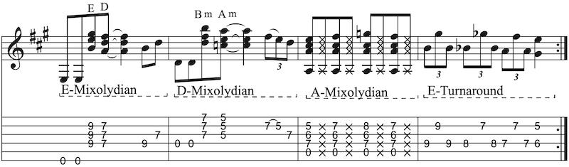 Mixolydian Blues 3 Web