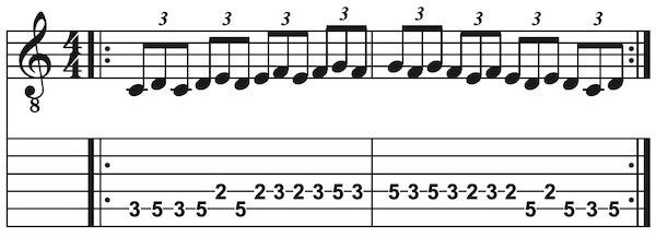 Triolen in C-Dur Gitarre