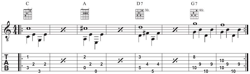 Country Gitarre Pinch Technik