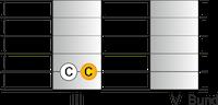 Pime Intervall Gitarre