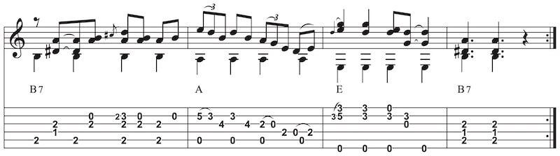 Blues Gitarre spielen lernen