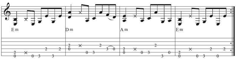 Blues Gitarre lernen für Anfänger