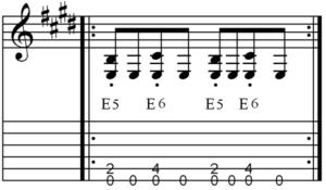 The Jack AC/DC Gitarre