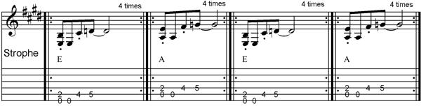 Strophe Rhythmus gitarre